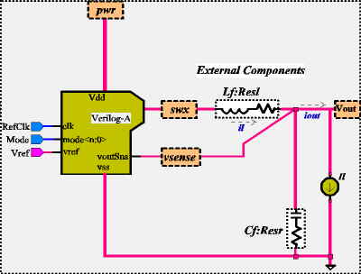 IC Circuit Design Services-Verilog-A, Verilog-Ams Description for